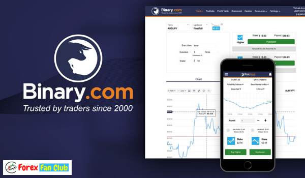 Markets world licensed binary options trading