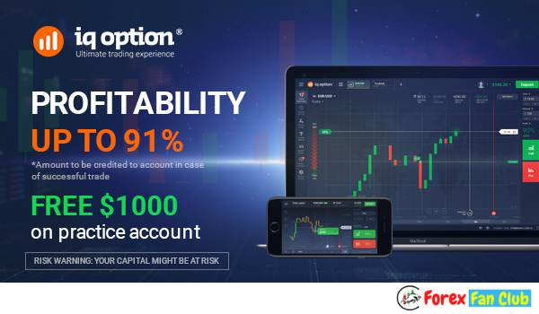 What is iq option