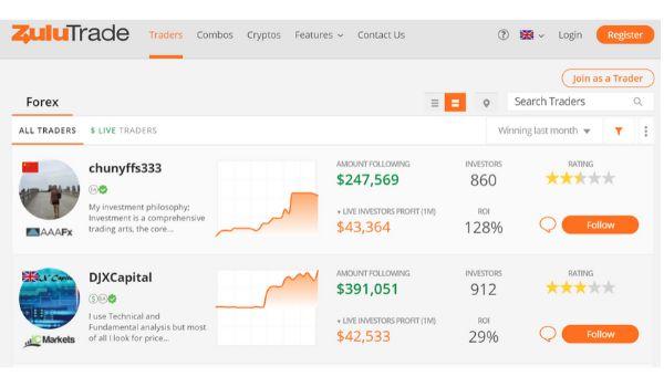 Zulatrade - Top copy trading platform